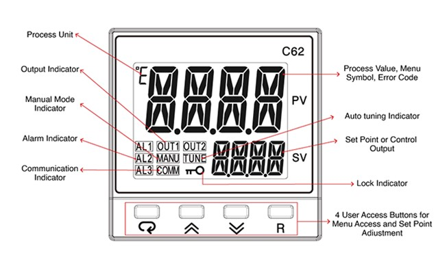 proimages/PIC/Controller/Front_pannel/C_Series/C62.jpg
