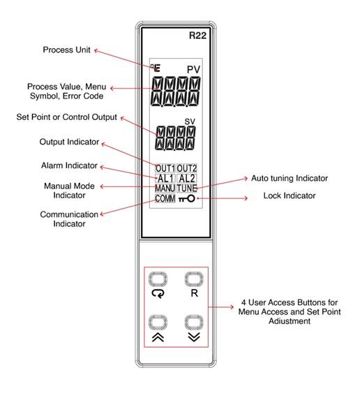proimages/PIC/Controller/Front_pannel/C_Series/R22.jpg