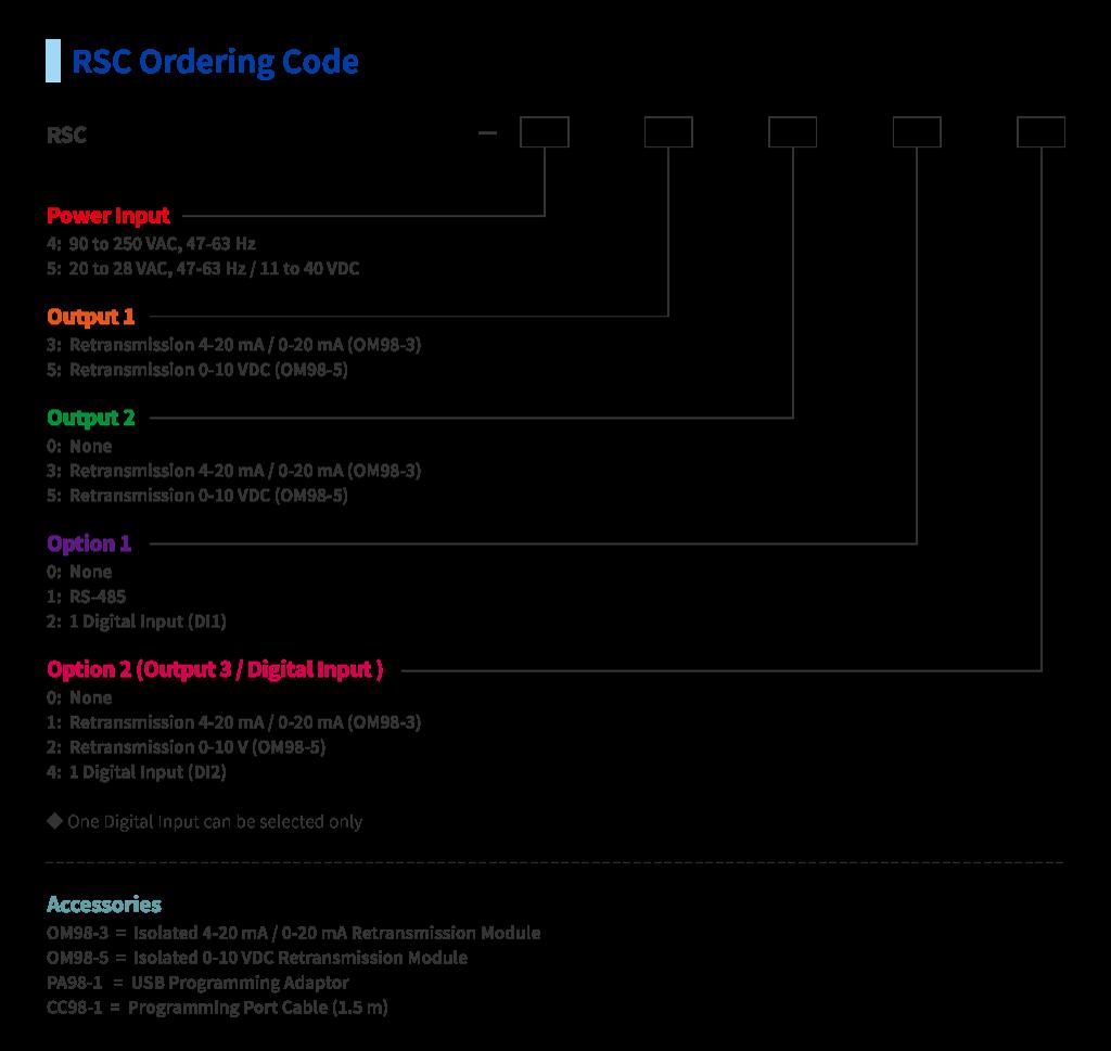proimages/PIC/RSC/ordering_code_RSC.png